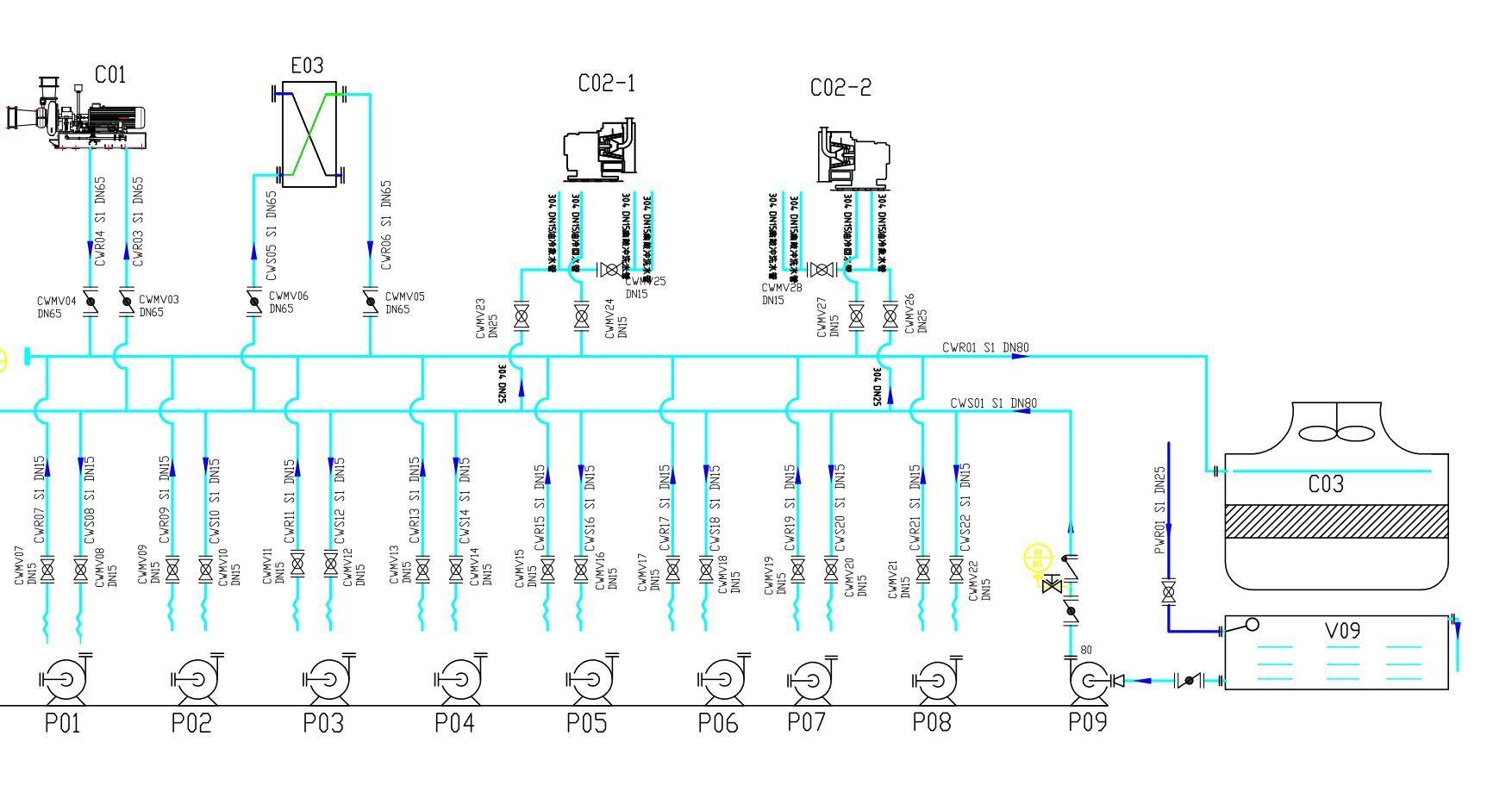 废水处理MVR系统
