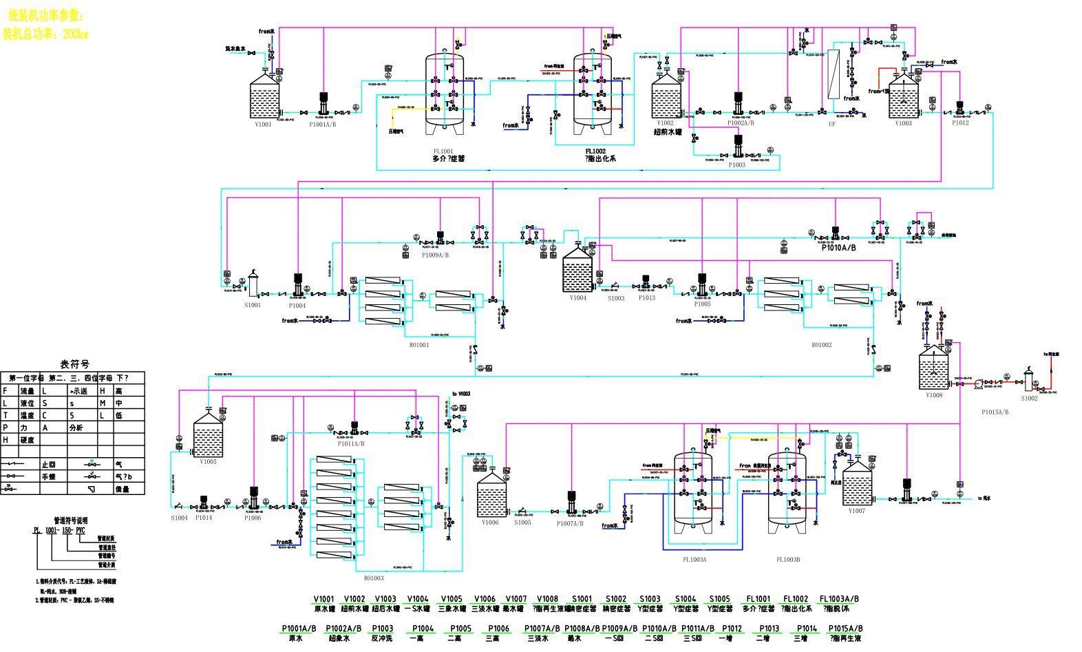 磷酸铁锂废水MVR系统
