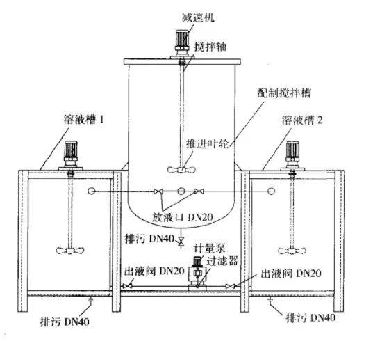 多晶硅生产废水处理技术